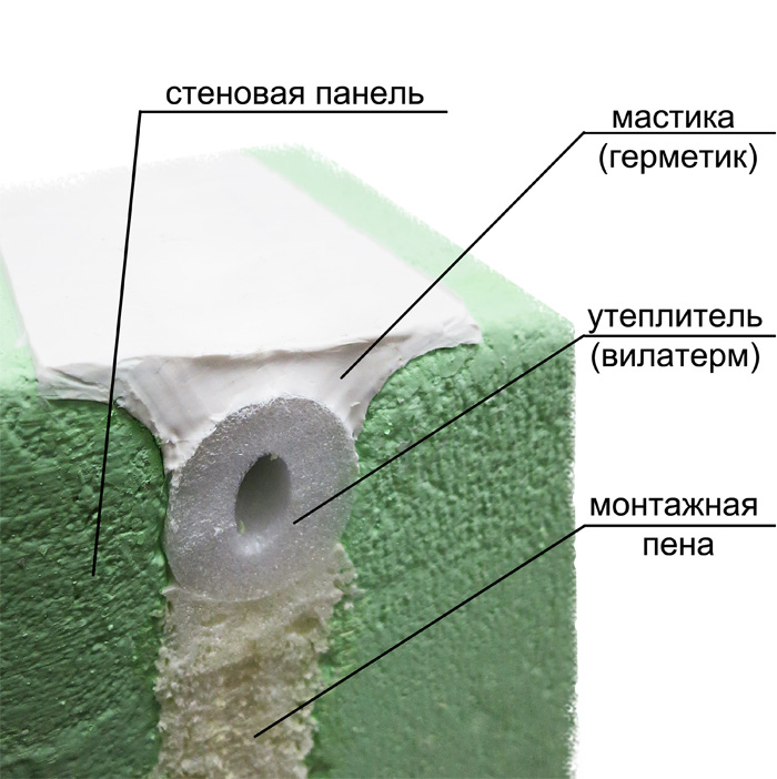герметизация межпанельных швов